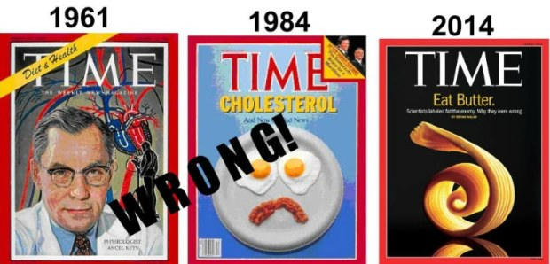 Time Magazine FAT covers